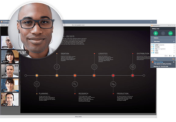 GoToMeeting Dynamic Video