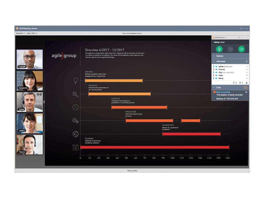 GoToMeeting Salesforce Presentation