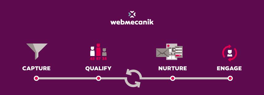Webmecanik Banner