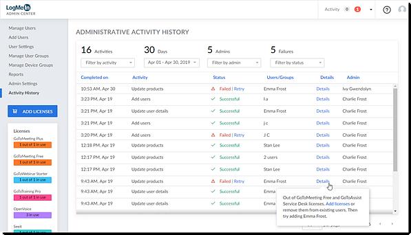 Cronologia delle attività amministrative