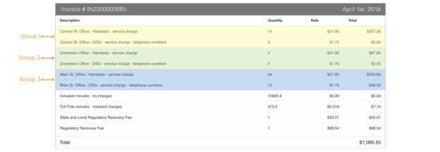 Admin Portal Billing Groups