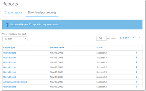 Download past reports
