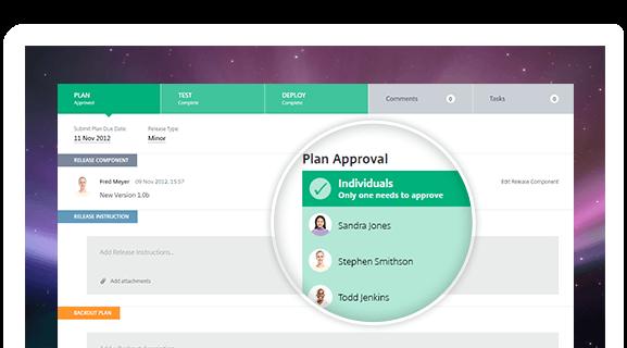 G2A Service Desk Feature Release Management