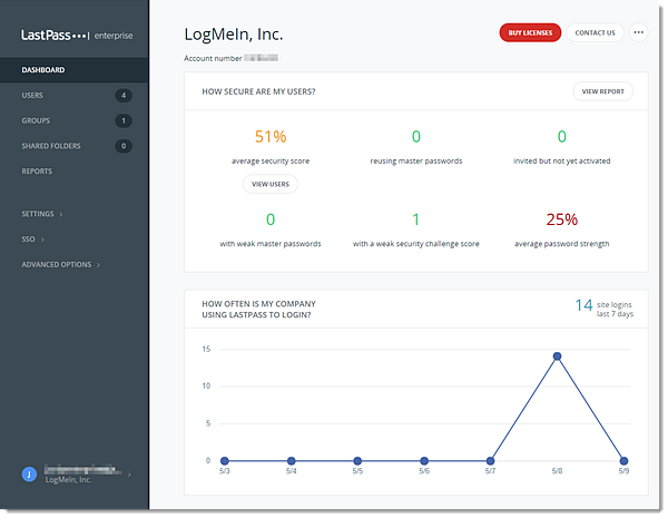 Dashboard van de Enterprise Admin Console